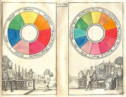 Boutet's 7-color and 12-color color circles from 1708