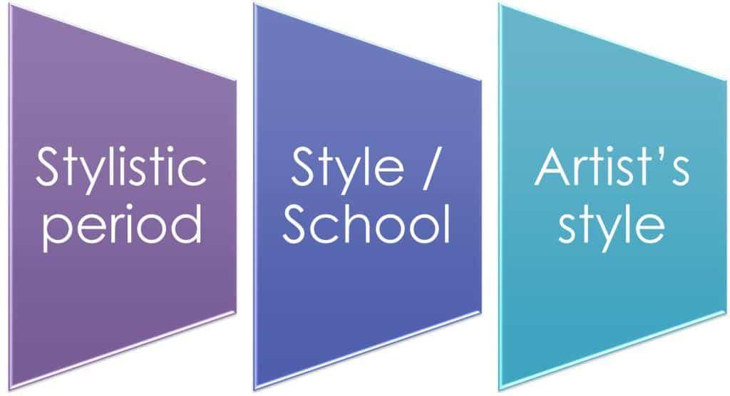 Artistic styles scheme doc